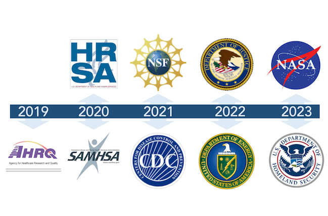5 year timeline for upcoming visiting speakers from federal agencies