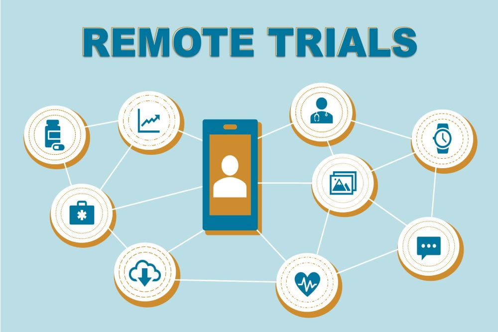 Remote trials illustration showing the various elements for the delivery of remote trials.